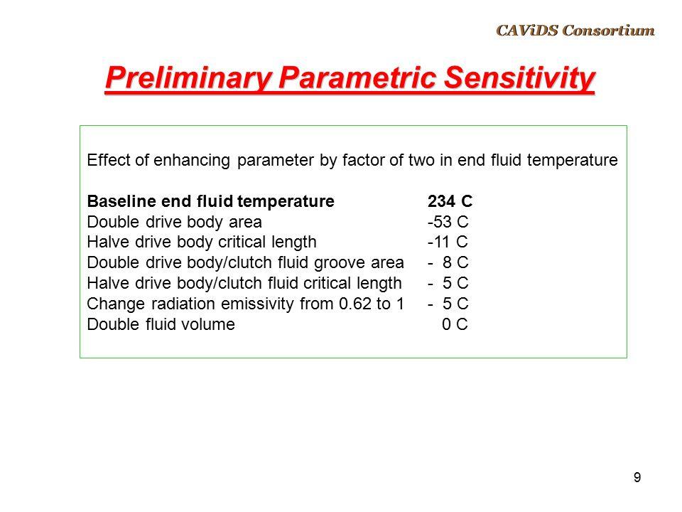 9 Preliminary Parametric Sensitivity CAViDS Consortium Effect of enhancing parameter by factor of two in end fluid temperature Baseline end fluid temp