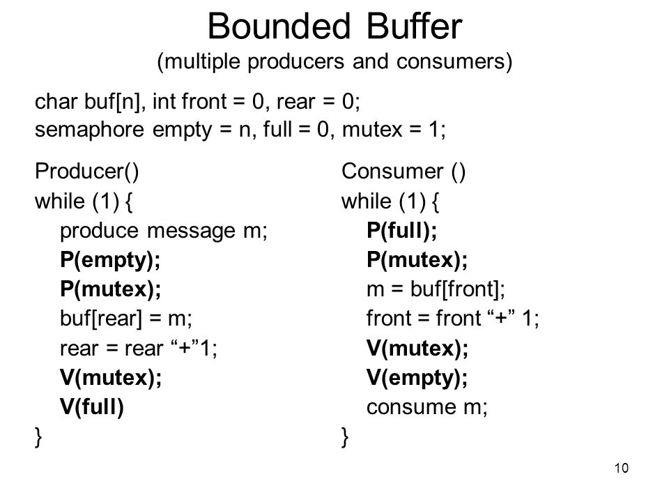 """10 Bounded Buffer (multiple producers and consumers) Producer() while (1) { produce message m; P(empty); P(mutex); buf[rear] = m; rear = rear """"+""""1; V("""