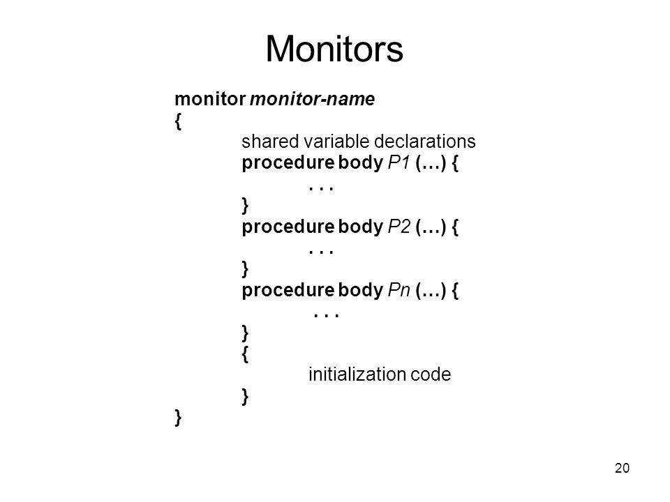 20 Monitors monitor monitor-name { shared variable declarations procedure body P1 (…) {... } procedure body P2 (…) {... } procedure body Pn (…) {... }