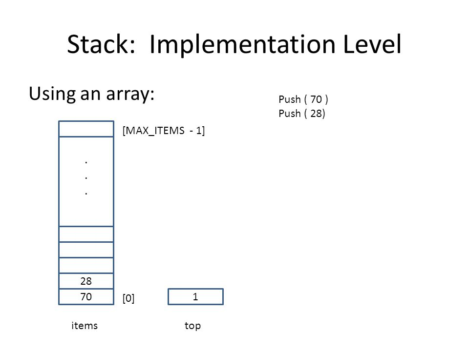 Stack: Implementation Level Using an array: 70 28......