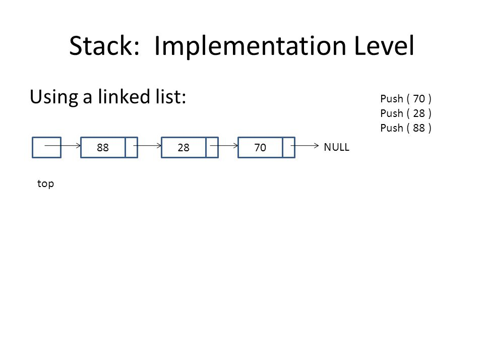 Stack: Implementation Level Using a linked list: top NULL Push ( 70 ) Push ( 28 ) Push ( 88 ) 882870