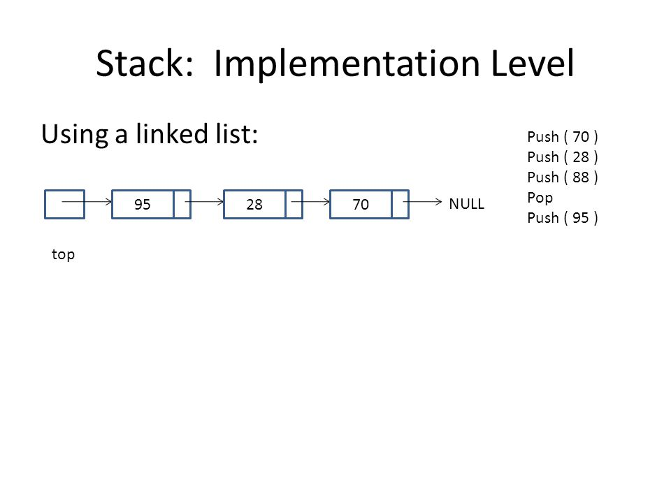 Stack: Implementation Level Using a linked list: top NULL Push ( 70 ) Push ( 28 ) Push ( 88 ) Pop Push ( 95 ) 952870