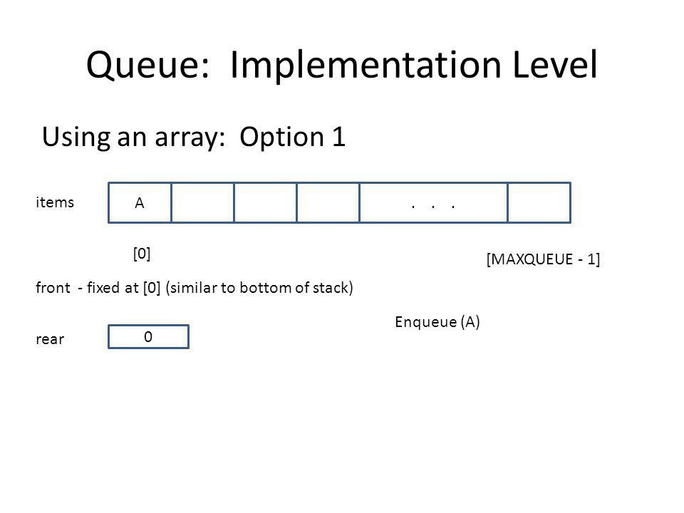 Queue: Implementation Level Using an array: Option 1 items [0] [MAXQUEUE - 1] 0 A...