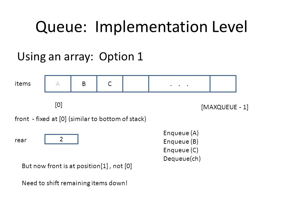Queue: Implementation Level Using an array: Option 1 items [0] [MAXQUEUE - 1] 2 ABC...