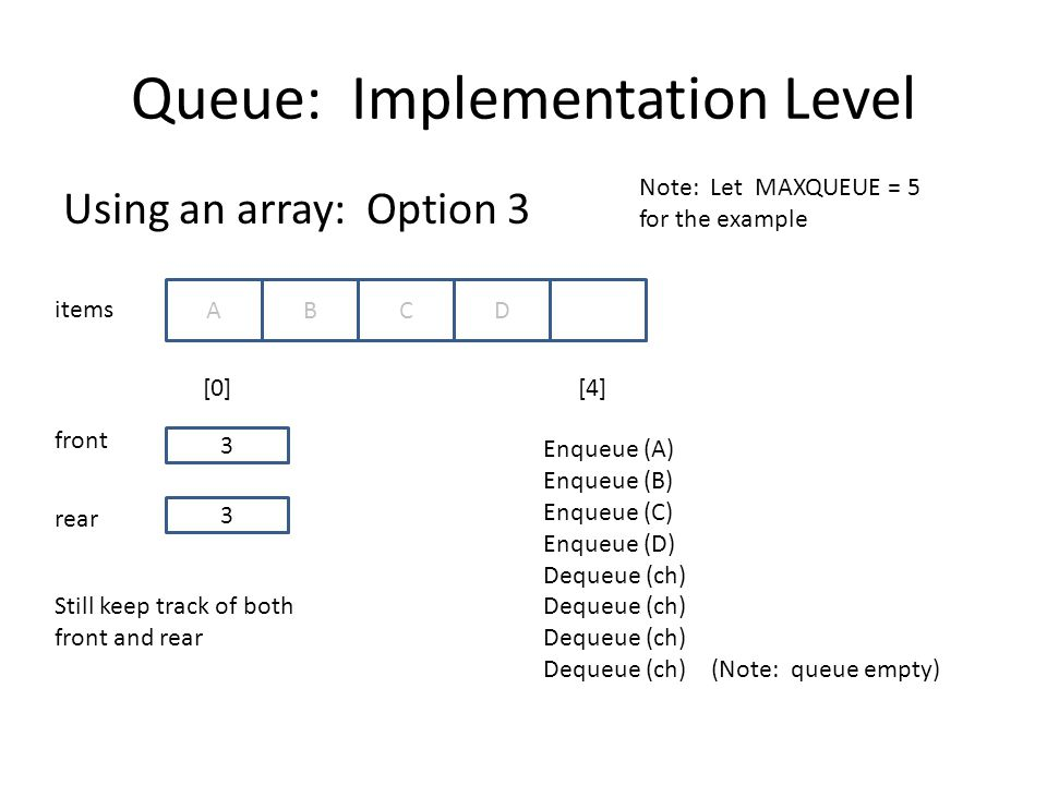 Queue: Implementation Level Using an array: Option 3 items [0][4] 3 ABCD rear front 3 Note: Let MAXQUEUE = 5 for the example Still keep track of both front and rear Enqueue (A) Enqueue (B) Enqueue (C) Enqueue (D) Dequeue (ch) Dequeue (ch) (Note: queue empty)