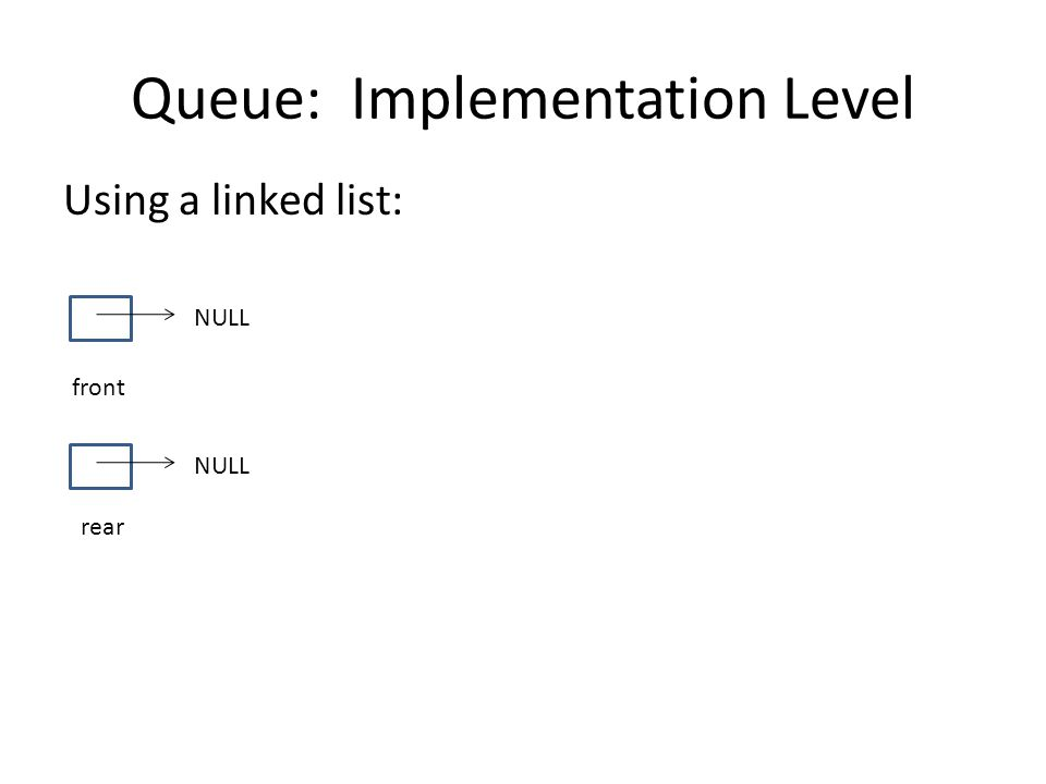 Queue: Implementation Level Using a linked list: front NULL rear NULL
