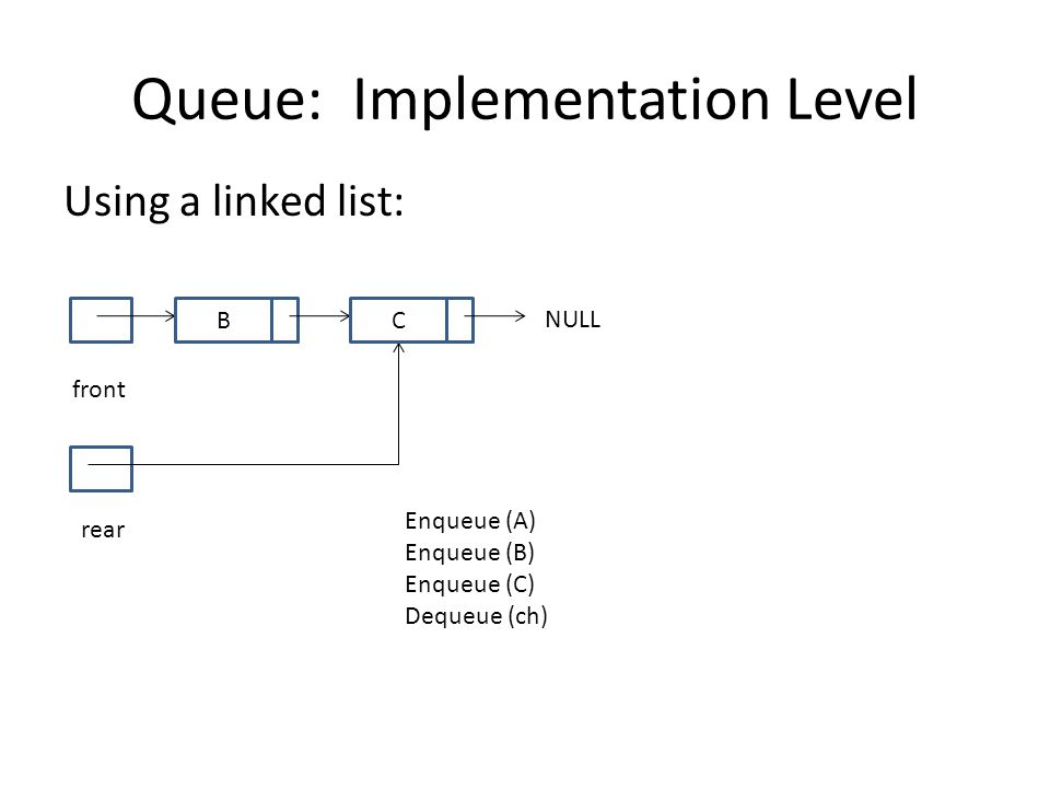 Queue: Implementation Level Using a linked list: front NULL rear B Enqueue (A) Enqueue (B) Enqueue (C) Dequeue (ch) C