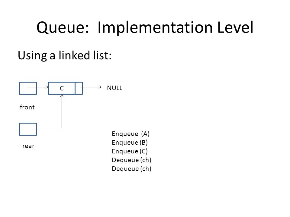 Queue: Implementation Level Using a linked list: front NULL rear C Enqueue (A) Enqueue (B) Enqueue (C) Dequeue (ch)