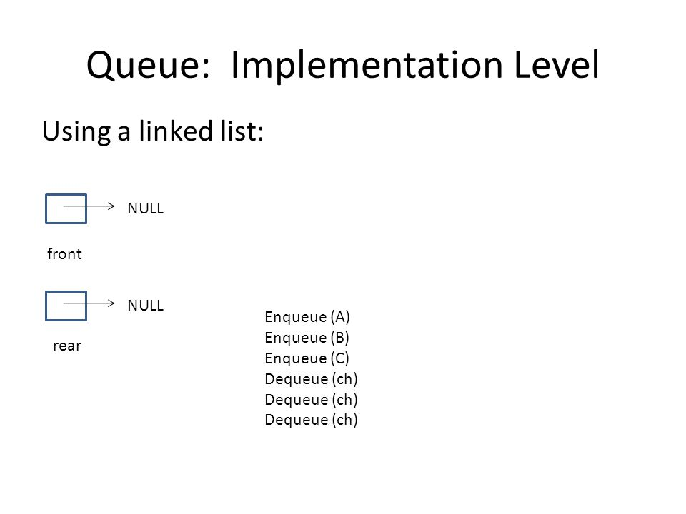 Queue: Implementation Level Using a linked list: front NULL rear NULL Enqueue (A) Enqueue (B) Enqueue (C) Dequeue (ch)