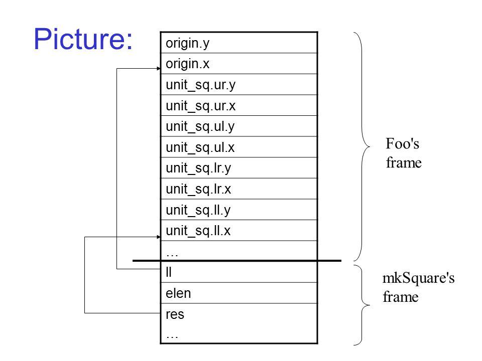 Picture: origin.y origin.x unit_sq.ur.y unit_sq.ur.x unit_sq.ul.y unit_sq.ul.x unit_sq.lr.y unit_sq.lr.x unit_sq.ll.y unit_sq.ll.x … ll elen res … Foo