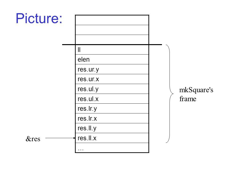 Picture: ll elen res.ur.y res.ur.x res.ul.y res.ul.x res.lr.y res.lr.x res.ll.y res.ll.x … mkSquare's frame &res