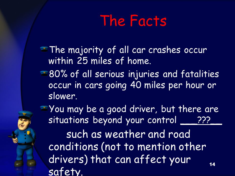 The Facts The majority of all car crashes occur within 25 miles of home. 80% of all serious injuries and fatalities occur in cars going 40 miles per h