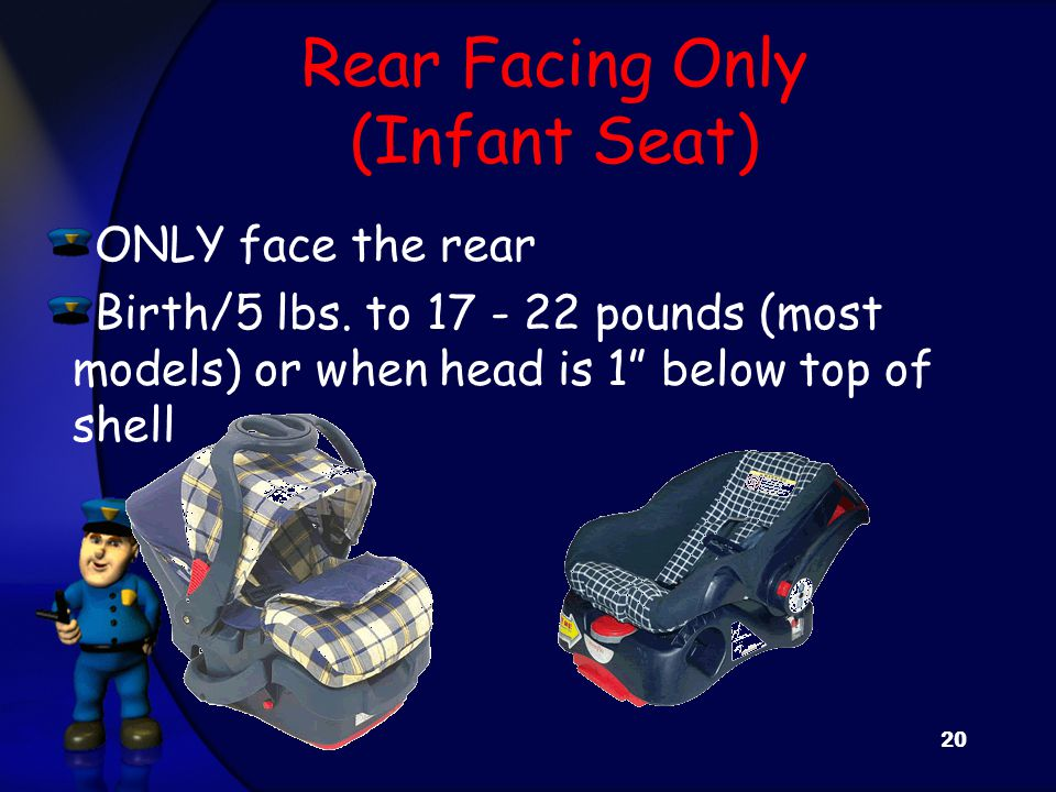 Rear Facing Only (Infant Seat) ONLY face the rear Birth/5 lbs.