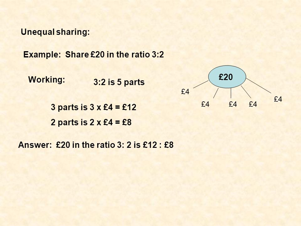 Unequal sharing: Example: Share £20 in the ratio 3:2 Working: 3:2 is 5 parts £20 £4 3 parts is 3 x £4 = £12 2 parts is 2 x £4 = £8 Answer: £20 in the ratio 3: 2 is £12 : £8