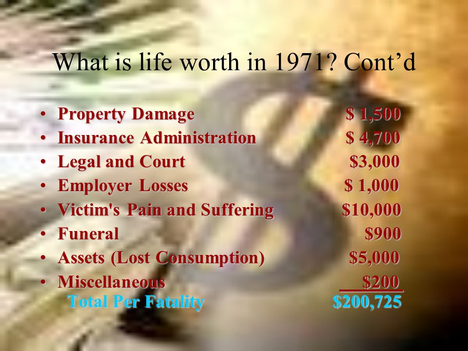 What was life worth in 1971.