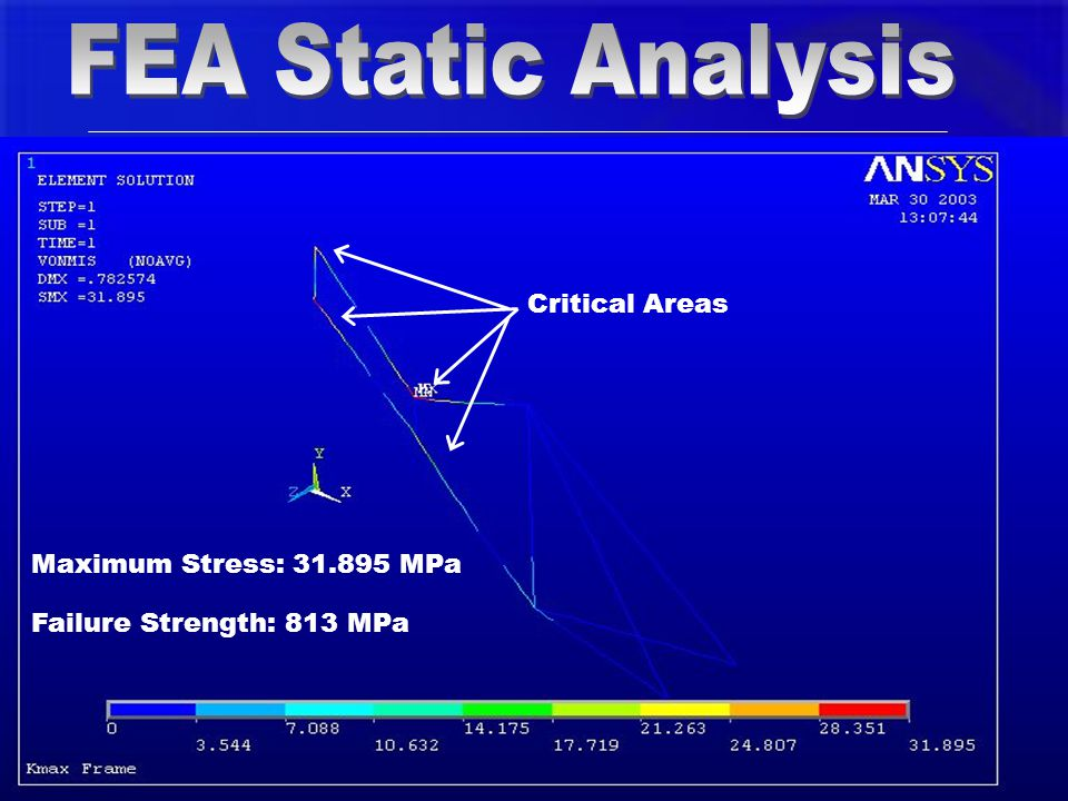 Critical Areas Maximum Stress: 31.895 MPa Failure Strength: 813 MPa