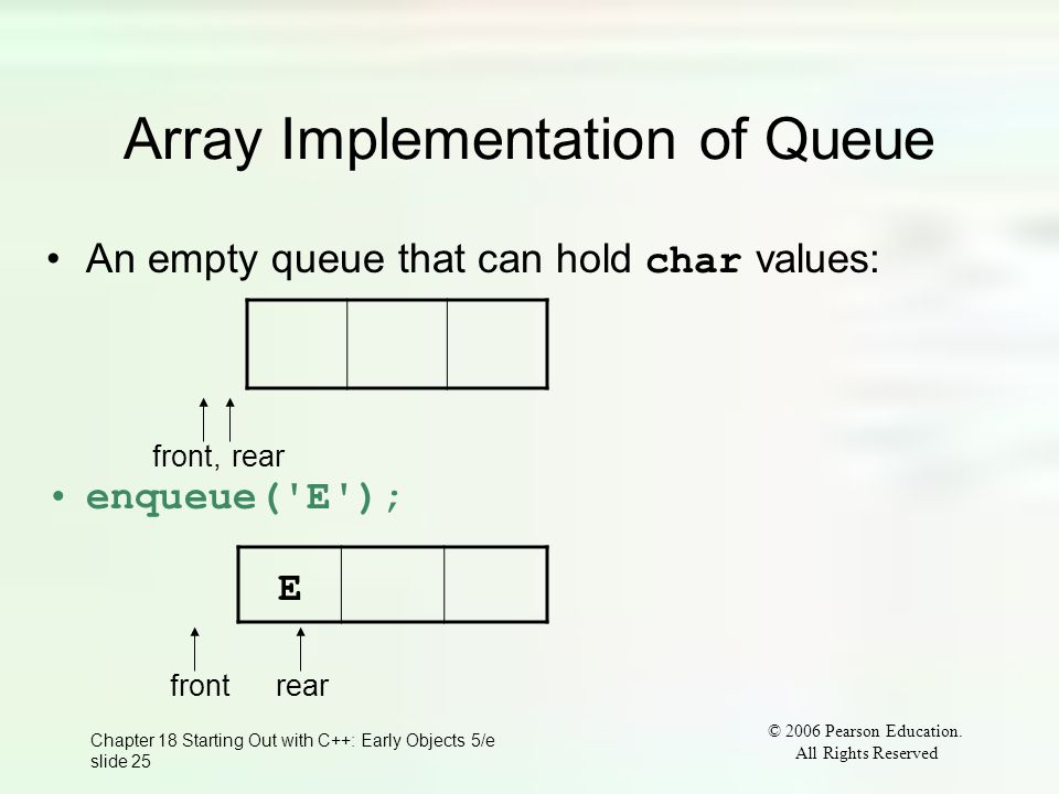 © 2006 Pearson Education. All Rights Reserved Chapter 18 Starting Out with C++: Early Objects 5/e slide 25 Array Implementation of Queue An empty queu