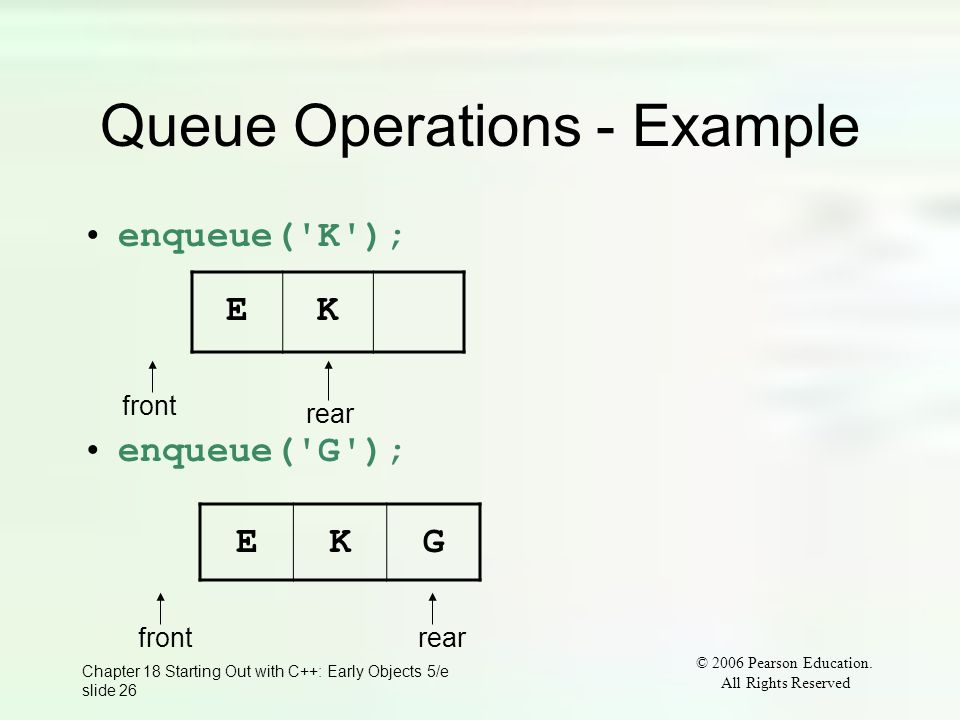 © 2006 Pearson Education. All Rights Reserved Chapter 18 Starting Out with C++: Early Objects 5/e slide 26 Queue Operations - Example enqueue('K'); en