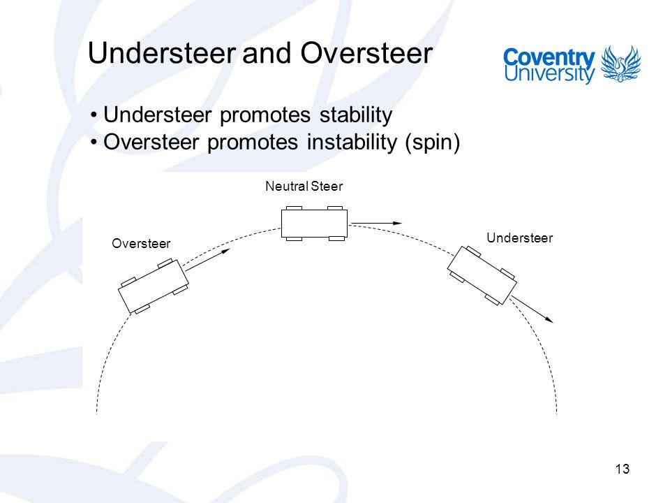 Understeer and Oversteer 13 Understeer promotes stability Oversteer promotes instability (spin) Neutral Steer Understeer Oversteer