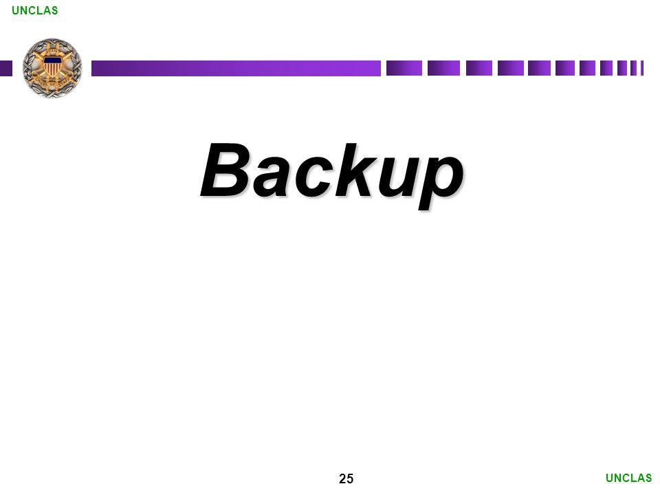 25 UNCLAS Backup