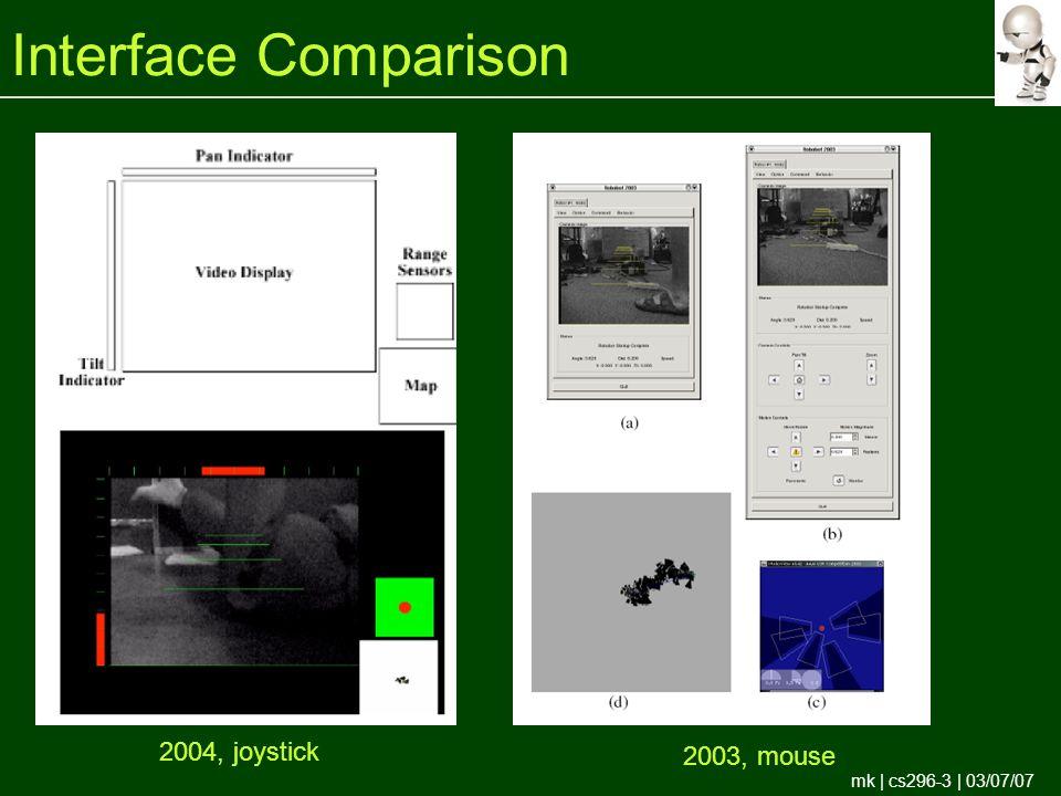 mk | cs296-3 | 03/07/07 Interface Comparison 2004, joystick 2003, mouse