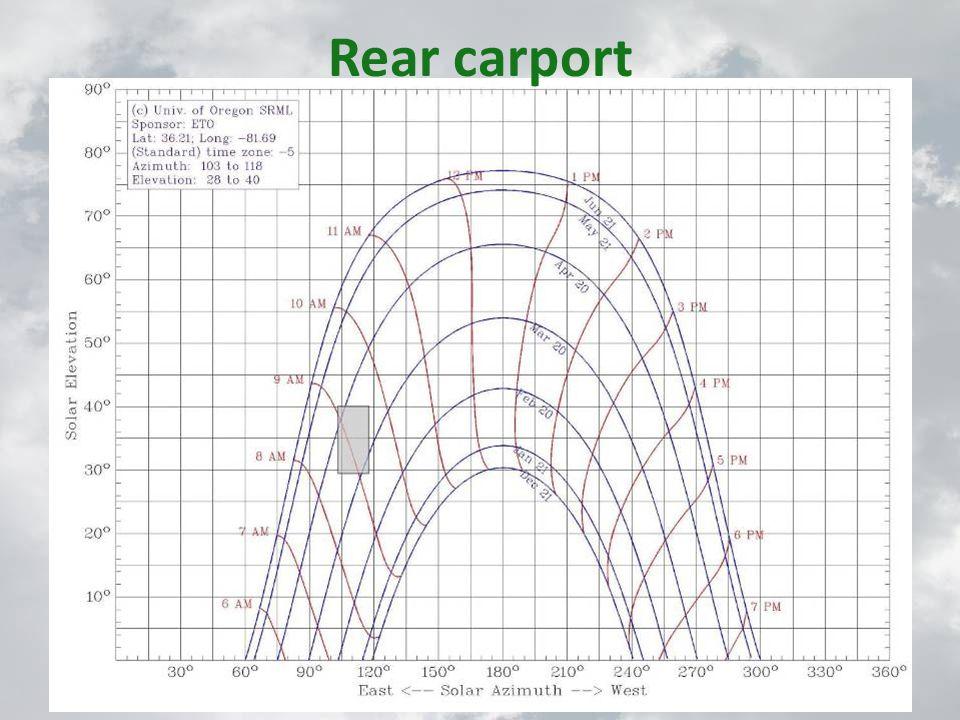 Rear carport