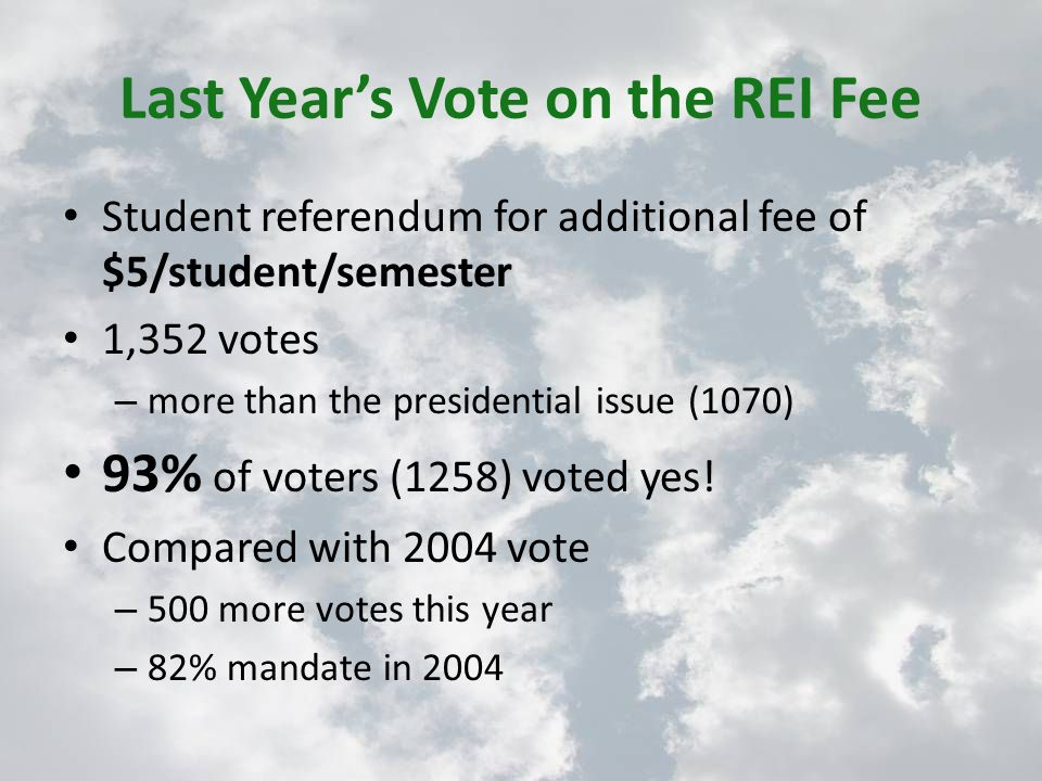 Last Year's Vote on the REI Fee Student referendum for additional fee of $5/student/semester 1,352 votes – more than the presidential issue (1070) 93% of voters (1258) voted yes.