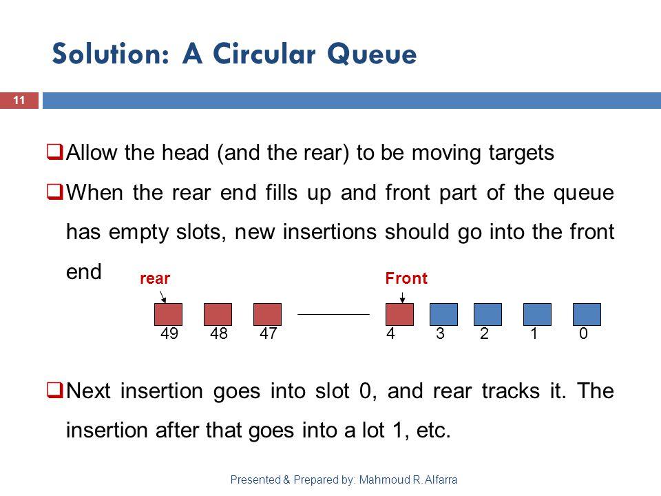 Solution: A Circular Queue 11 Presented & Prepared by: Mahmoud R.