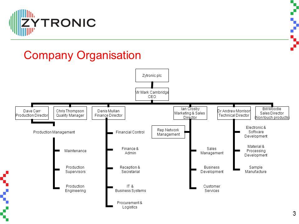 3 Company Organisation