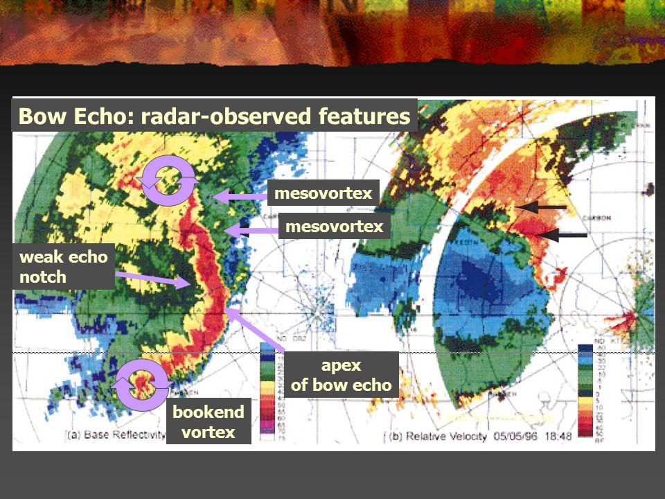 mesovortex apex of bow echo Bow Echo: radar-observed features mid-level overhang weak echo notch bookend vortex