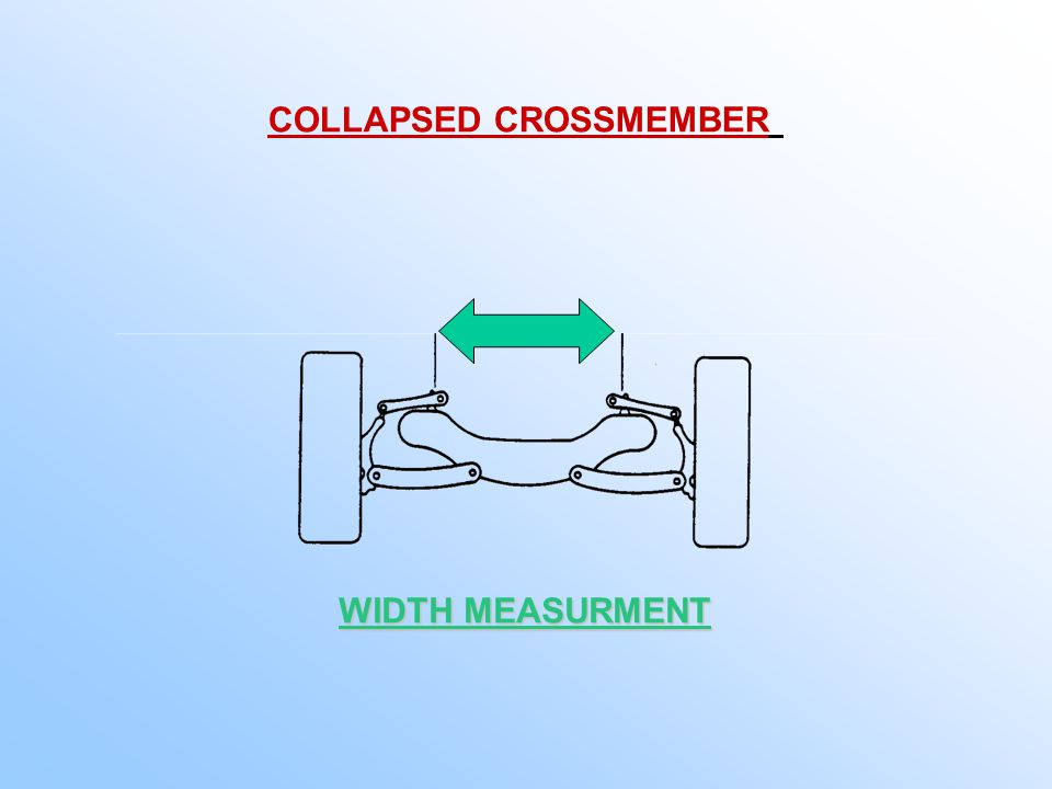 COLLAPSED RAIL - RAIL LENGTH IS COMPROMISED - DETECTED BY LENGTH MEASUREMENT USING A TRAM BAR CHECK LENGTH, WIDTH AND CROSS MEASURMENTS