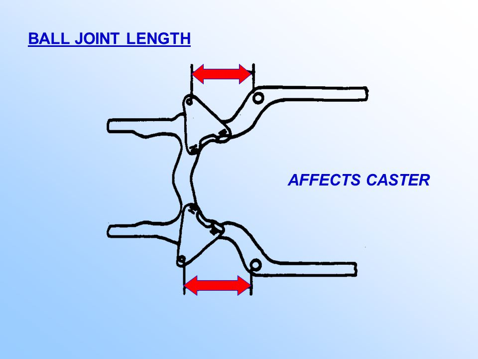 STRUT TOWER AND LOWER BALL JOINT WIDTH AFFECTS CAMBER AND SAI