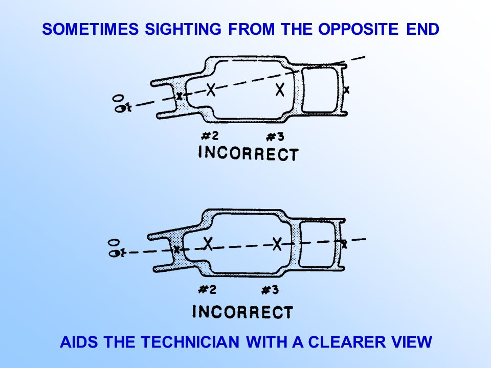 WHEN GAUGING FOR CENTRELINE (LATERAL MISALIGNMENT) SIGHT WITH ONE EYE ONLY ALWAYS USE THE CENTRE (BASE) GAUGES AS YOUR REFERENCE POINT IN DETECTING ANY MISALIGNMENT