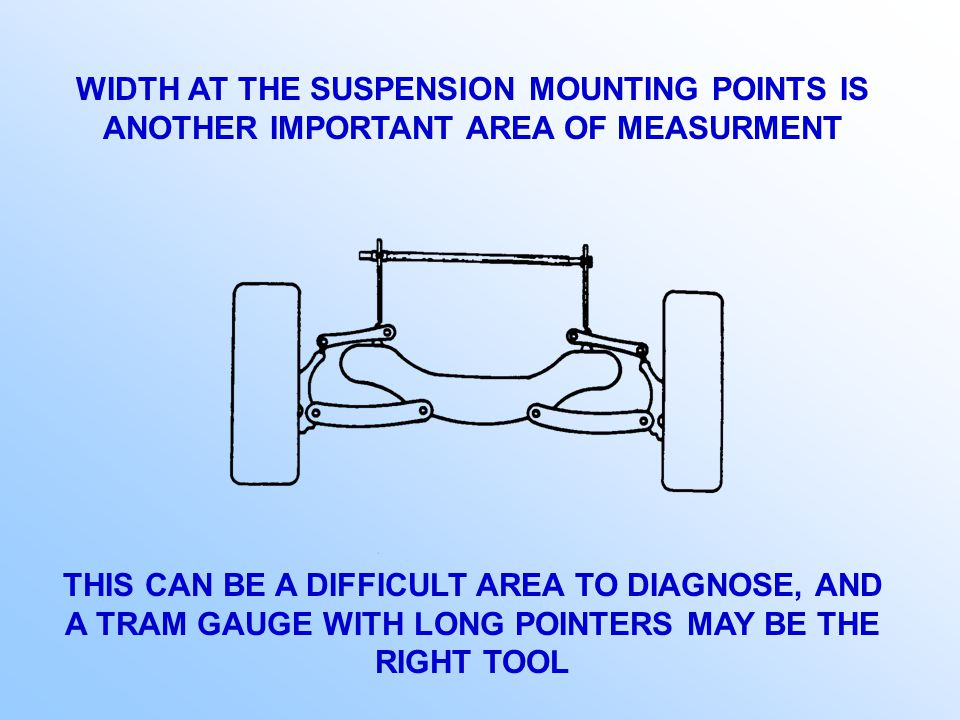 IT IS IMPORTANT FOR THE SUSPENSION MOUNTING POINTS TO BE IN THE RIGHT LOCATION IN REGARDS TO DATUM