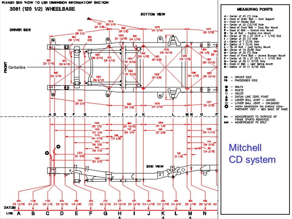 Mitchell System Upper Body Dimensions Chart