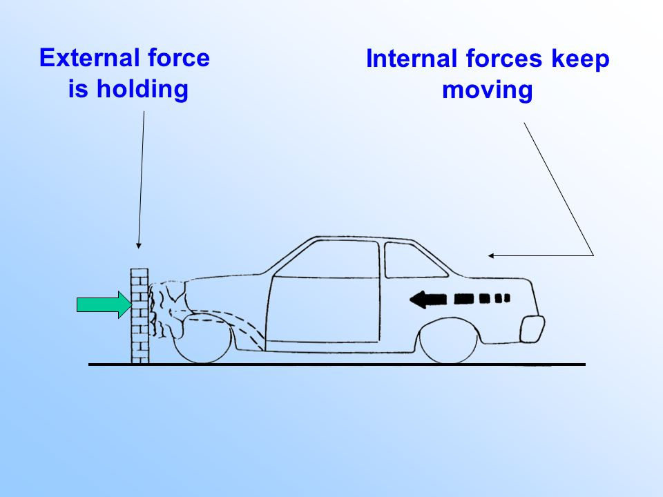 Inertia Continued For example, passengers in an accelerating automobile feel the force of the seat against their backs overcoming their inertia so as to increase their velocity.