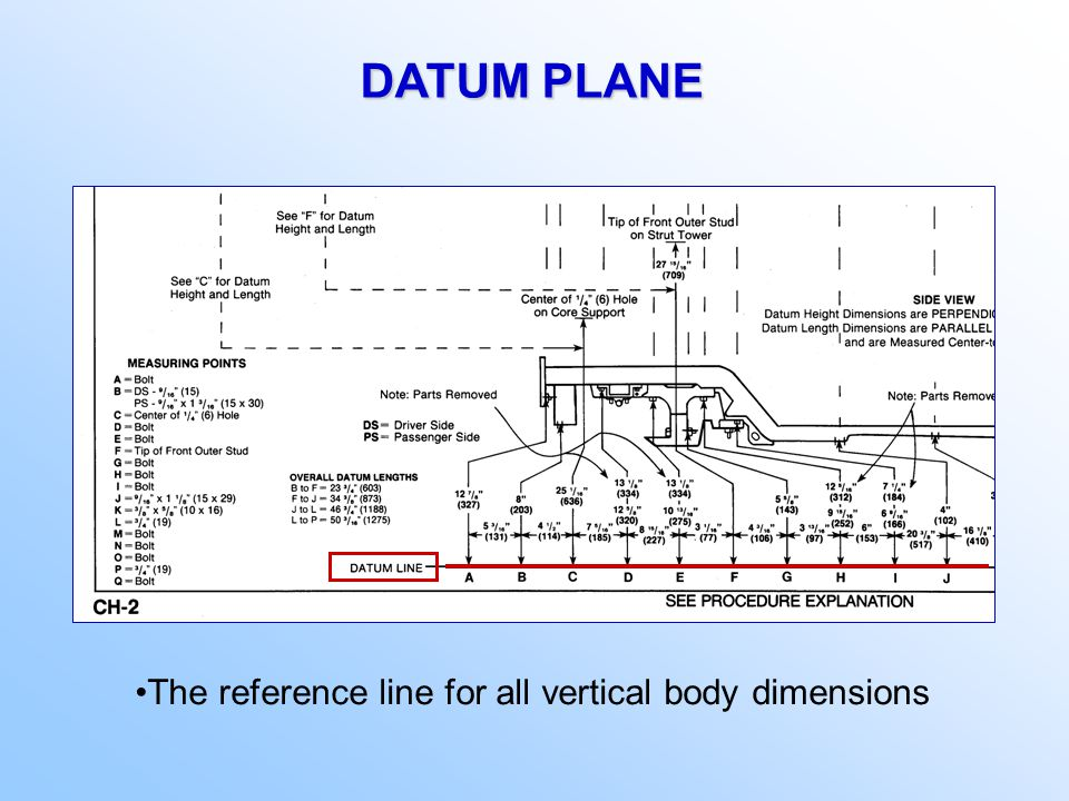 DATUM IS AN IMAGINARY LINE WHICH IS USED TO ESTABLISH THE HEIGHT OF THE VEHICLES COMPONENTS AND IS A REFERENCE FOR DETERMINING VERTICAL MISALIGNMENT DATUM PLANE
