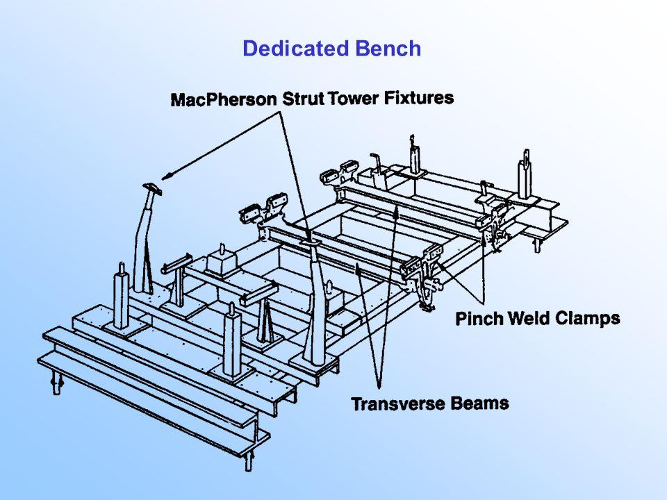 Universal Bench