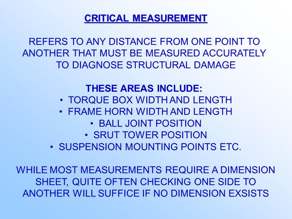 Measuring Systems on the Internet http://www.car-o-liner.se/us/ http://www.dataliner.se/ http://www.hein-werner.com/ http://www.chiefautomotive.com/ http://www.lasermateusa.com/ http://www.celette.com/