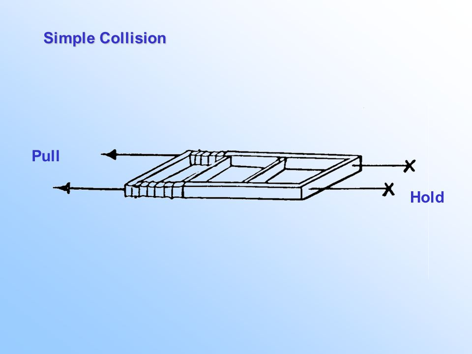 Simple Collision Structure Collapses Uniformly