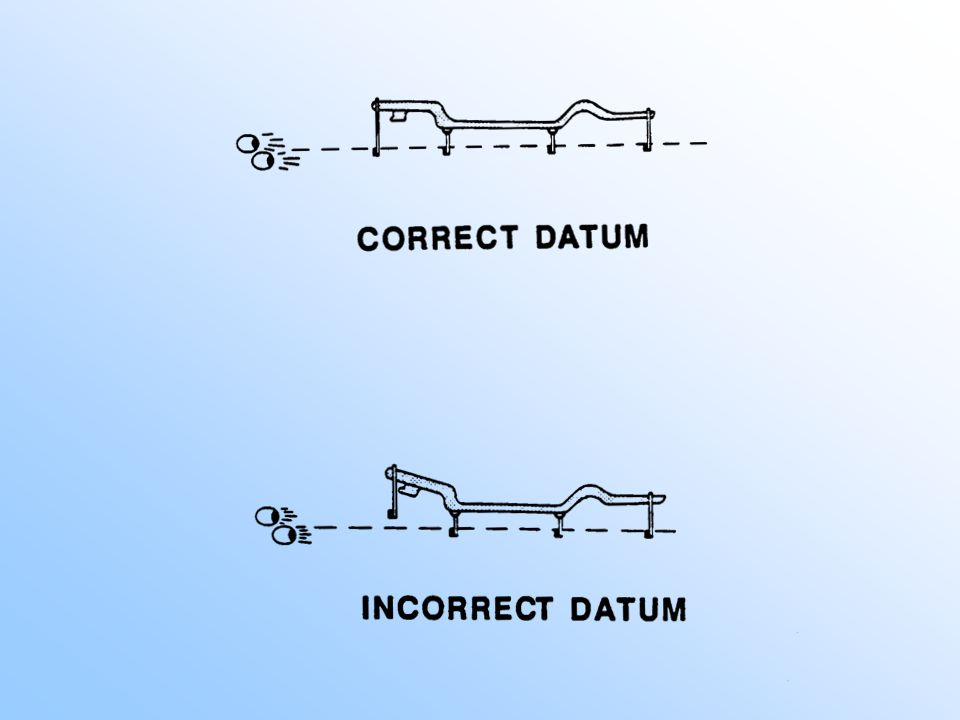 Datum Length Vs. Point to Point