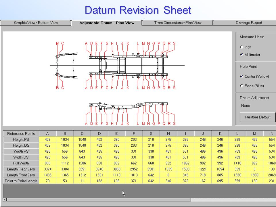 OVERCOMING OBSTACLES BY REVISING DATUM