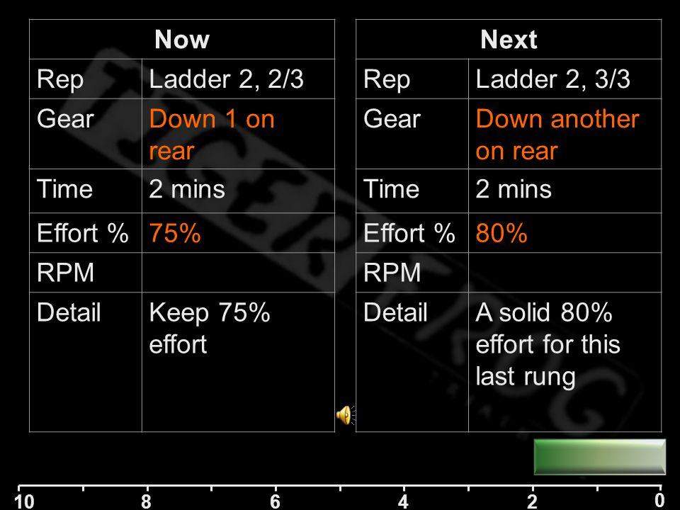 10 84 2 0 6 Next RepLadder 2, 2/3 GearDown 1 on rear Time2 mins Effort %75% RPM DetailKeep 75% effort Now RepLadder 2 1/3 GearBig, middle Time2 mins Effort %70% RPM~90 DetailKeep 70% effort