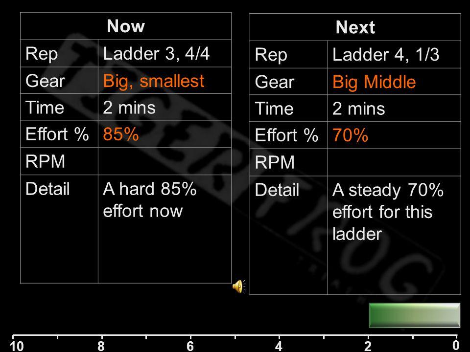 10 84 2 0 6 Next RepLadder 3, 4/4 GearBig, smallest Time2 mins Effort %85% RPM DetailA hard 85% effort now Now RepLadder 3, 3/4 GearDown another on rear Time2 mins Effort %80% RPM DetailA solid 80% effort