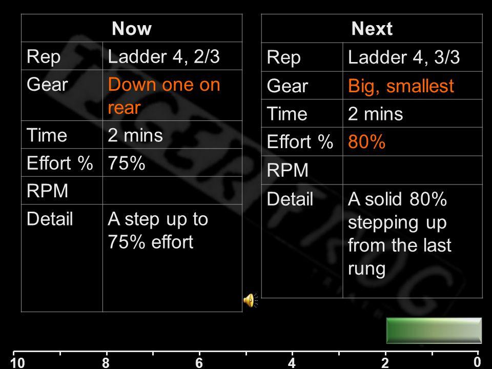 10 84 2 0 6 Next RepLadder 4, 2/3 GearDown one on rear Time2 mins Effort %75% RPM DetailA step up to 75% effort Now RepLadder 4, 1/3 GearBig Middle Time2 mins Effort %70% RPM DetailA steady 70% effort for this ladder