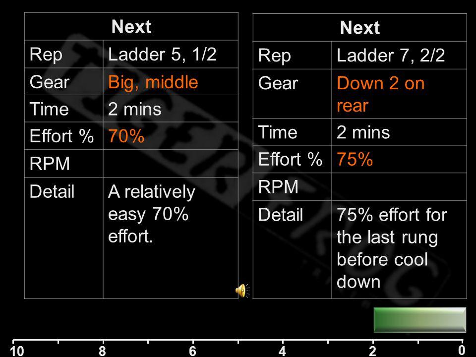 10 84 2 0 6 Next RepLadder 5, 1/2 GearBig, middle Time2 mins Effort %70% RPM DetailA relatively easy 70% effort.