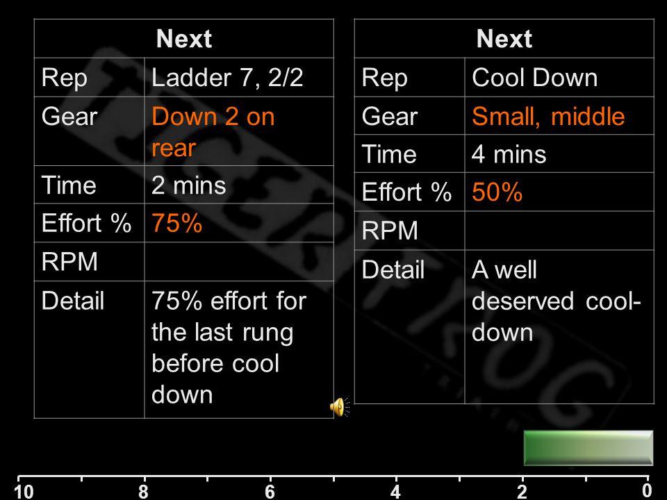 10 84 2 0 6 Next RepLadder 7, 2/2 GearDown 2 on rear Time2 mins Effort %75% RPM Detail75% effort for the last rung before cool down Next RepLadder 5, 1/2 GearBig, middle Time2 mins Effort %70% RPM DetailA relatively easy 70% effort.