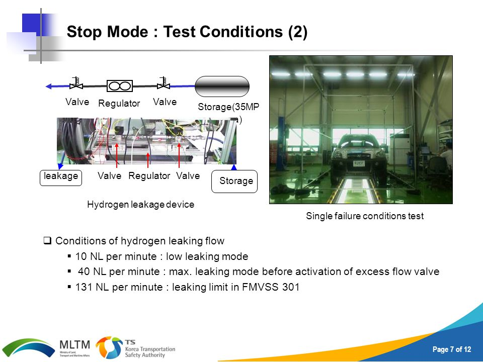 Page 7 of 12 Storage(35MP a) Valve Regulator leakage  Conditions of hydrogen leaking flow  10 NL per minute : low leaking mode  40 NL per minute : max.