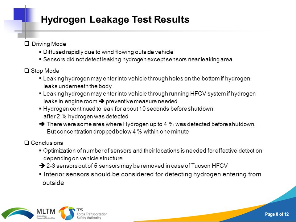 Page 8 of 12  Driving Mode  Diffused rapidly due to wind flowing outside vehicle  Sensors did not detect leaking hydrogen except sensors near leaki