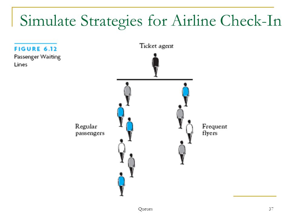 Queues 37 Simulate Strategies for Airline Check-In